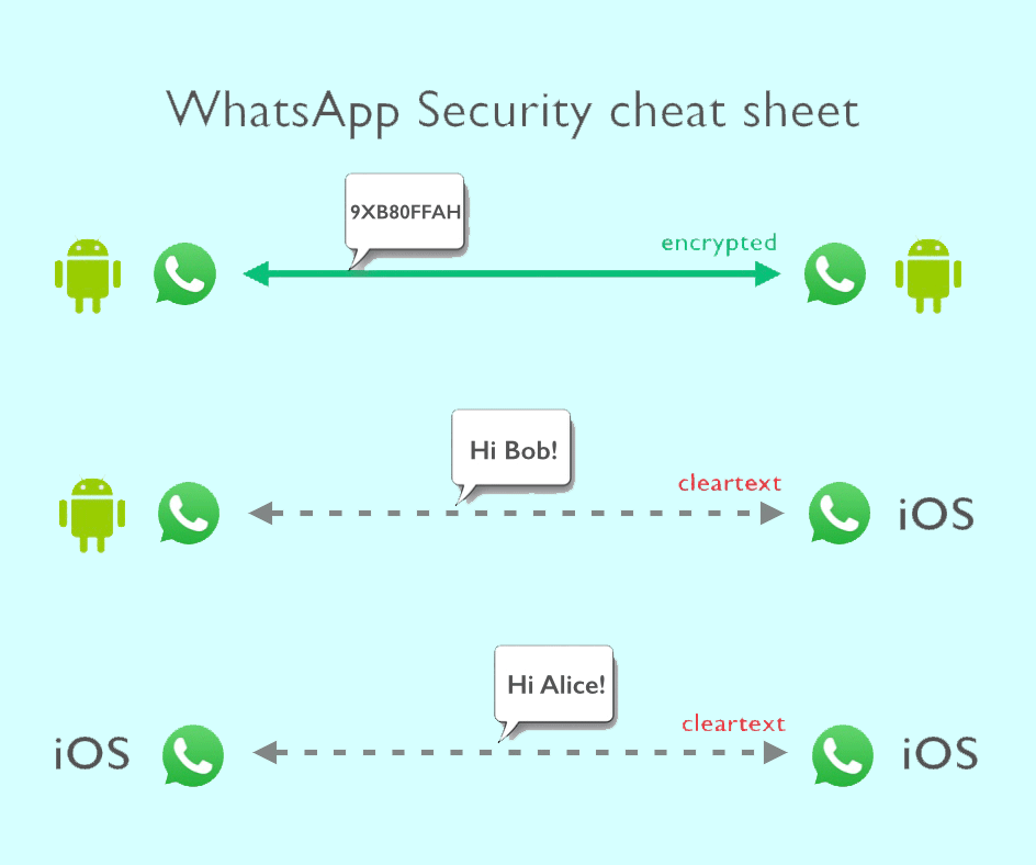 whatsapp-security-cheat-sheet
